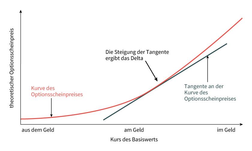 Bitcoin vs bitcoin vs ethereum