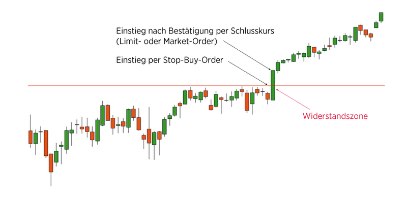 Bollinger Bands Bounce Trading Strategy. How to use Bollinger band indicator. Bollinger Bands are well known in the trading community. You can get a great bollinger band formula with a simple trading strategy. They were created by John Bollinger in the early s. The purpose of these bands is to give you a relative definition of high and .
